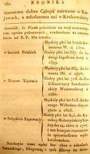 Kronika Prokosza – Rozdział VI - 18
